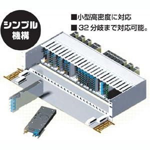 電子部品・電子材料・半導体